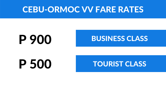 Fare Rates for Cebu-Tagbilaran