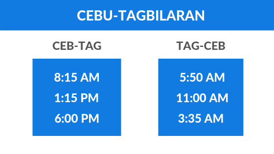 list of trip schedule for Cebu-Tagbilaran SuperCat
