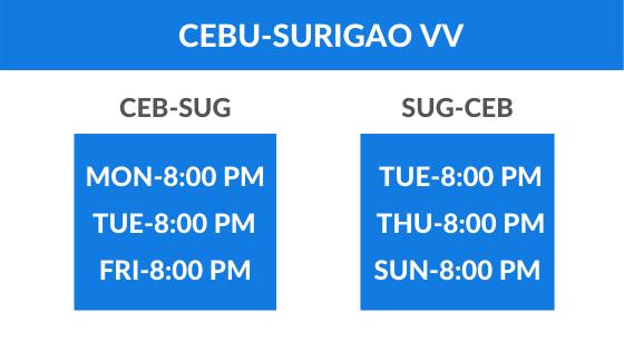 List of Medallion Transport's Cebu-Surigao vv schedule.