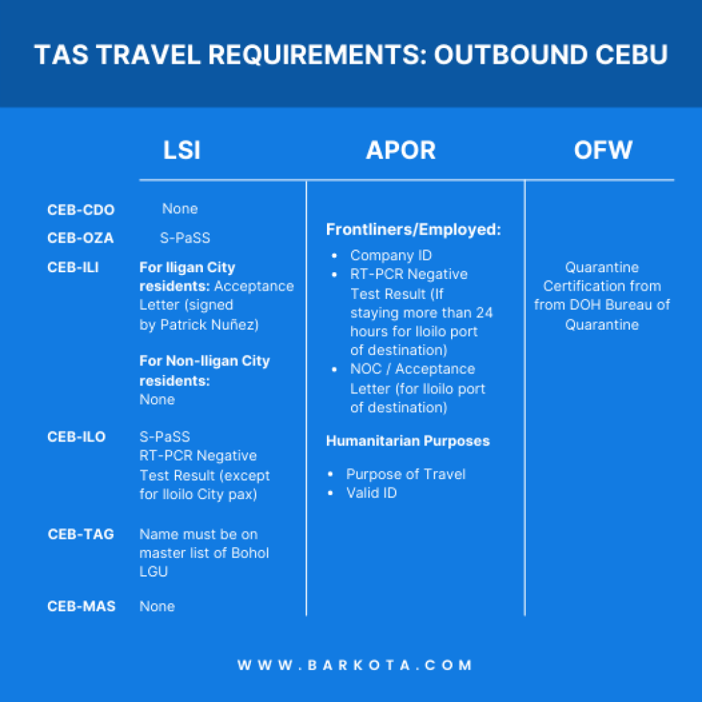 Trans-Asia travel requirement